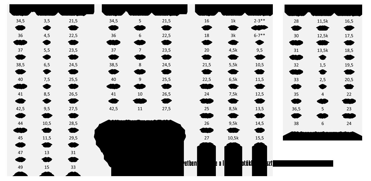 Vans Cipő Mérettáblázat