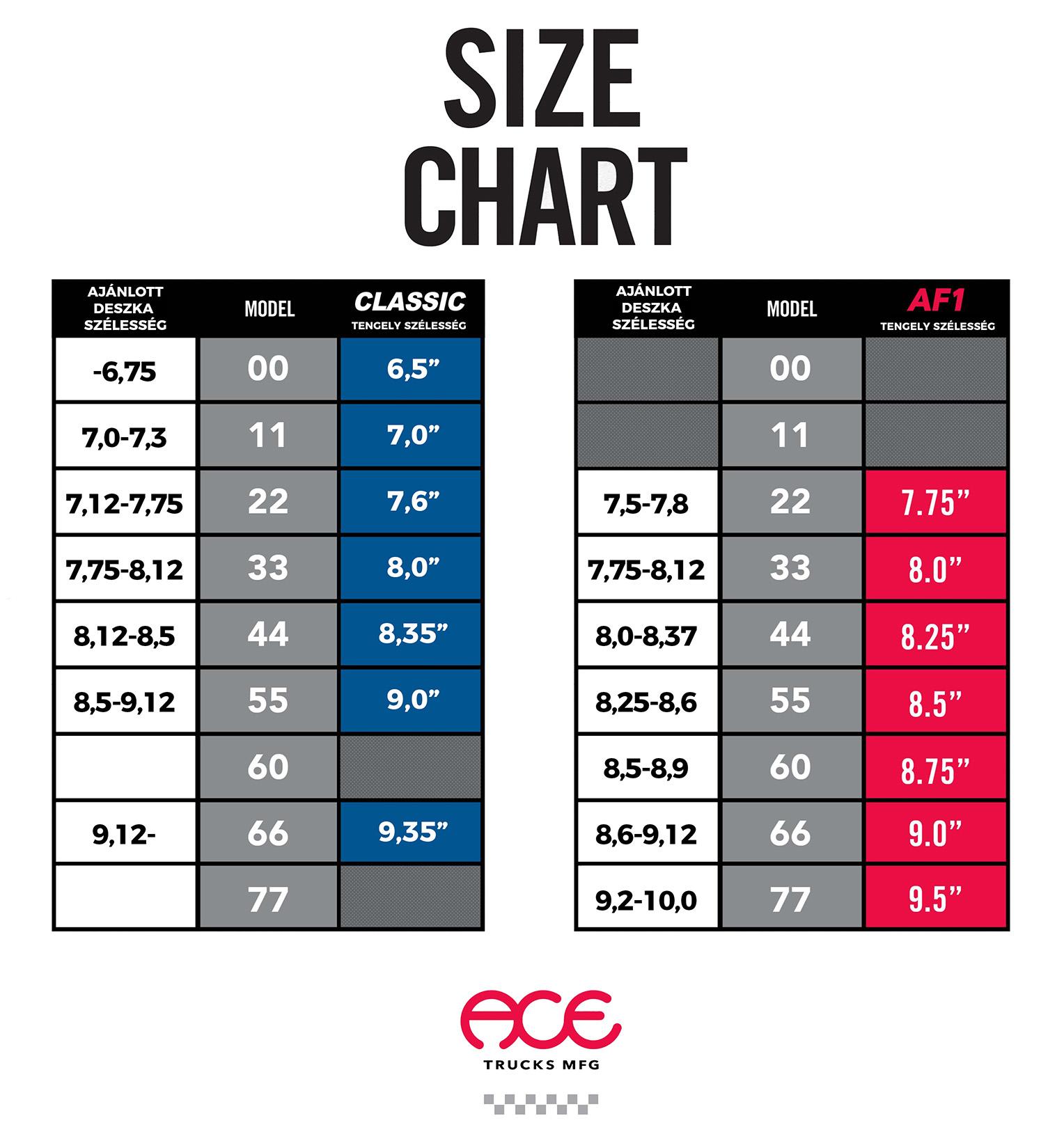 Ace Felfüggesztés Mérettáblázat