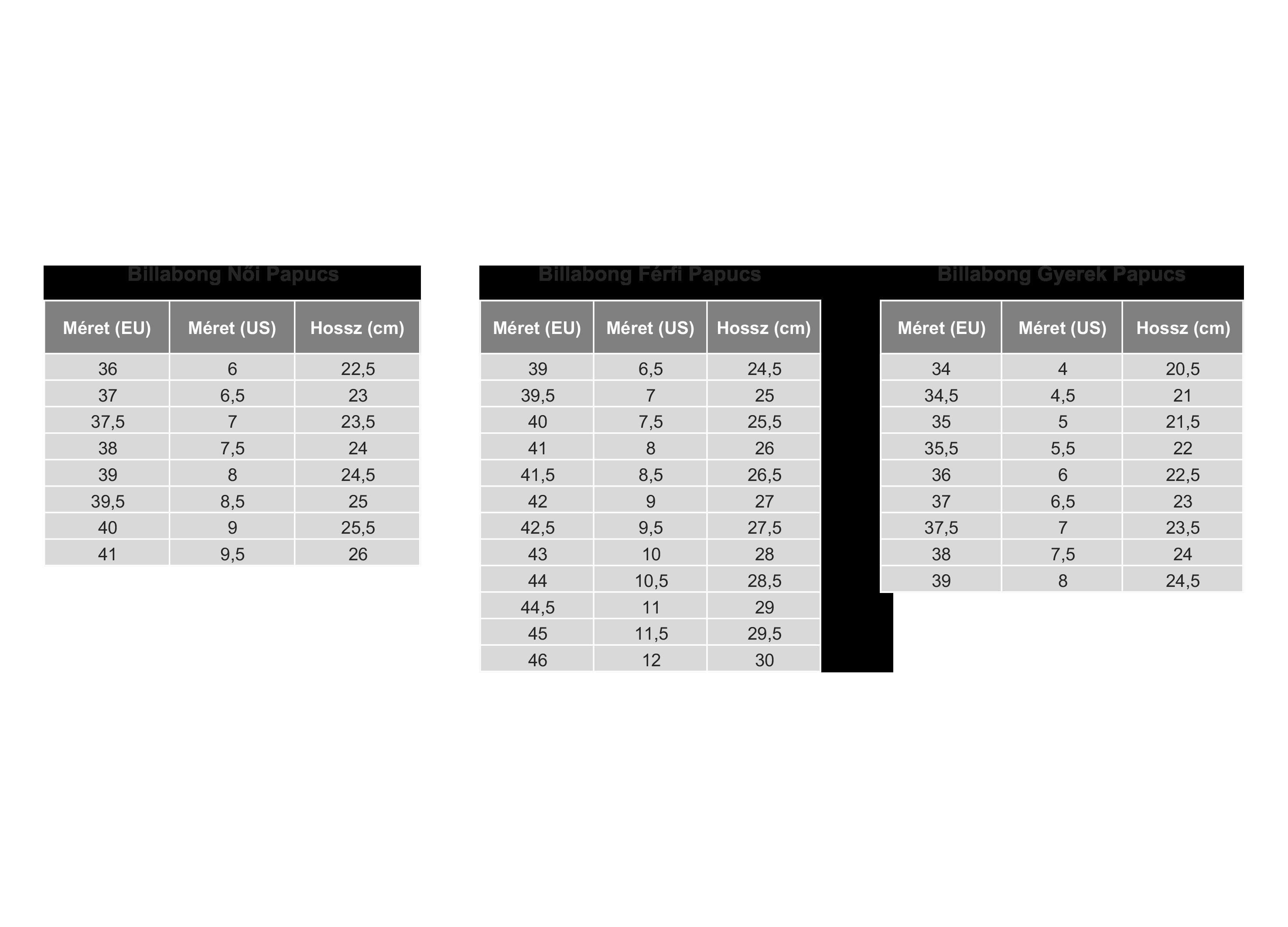 billabong mérettáblázat